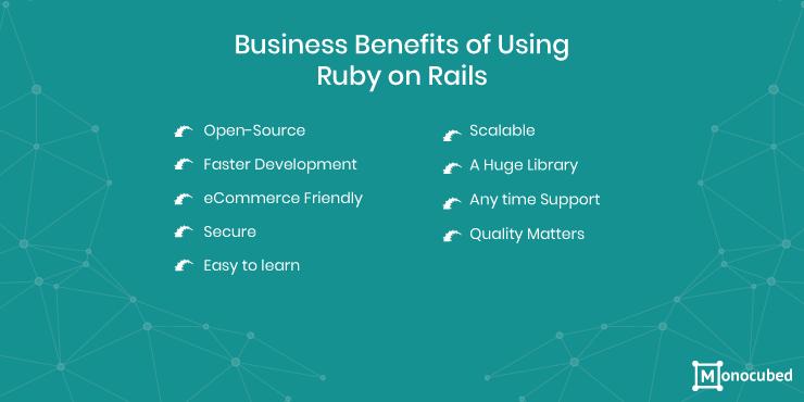 Benefits of using RoR