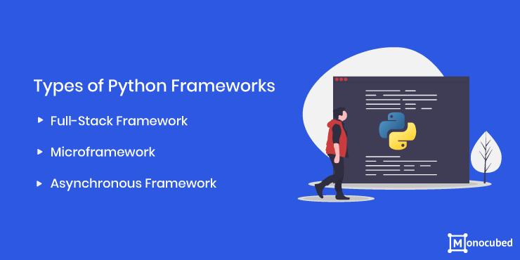 Type of Python Frameworks