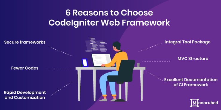 6 Reasons to Choose CodeIgniter Web Framework
