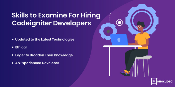 4 Skills to Examine For Hiring Codeigniter Developers