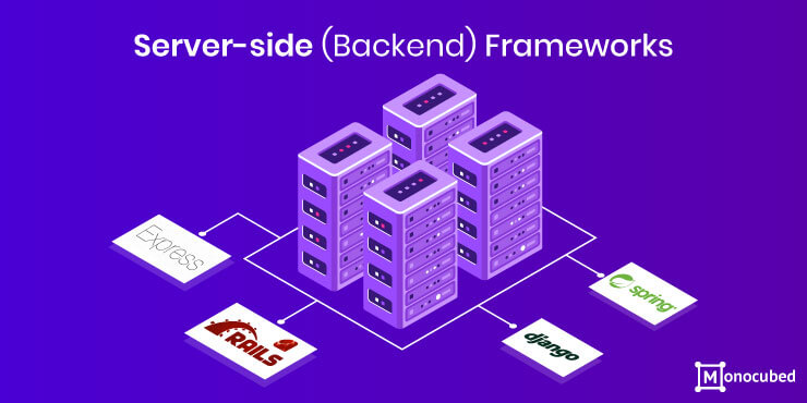 Server side (Backend) Frameworks