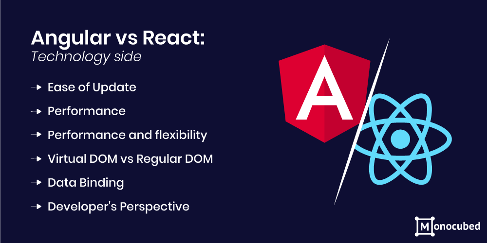 Angular vs React: Technology Side