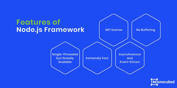 Features of Node.js Framework