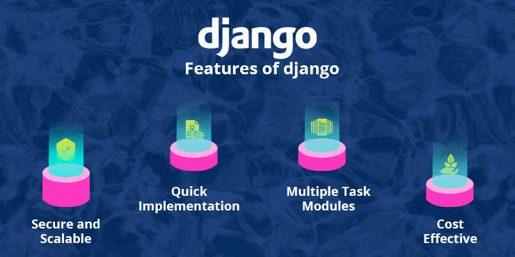Features of Django framework