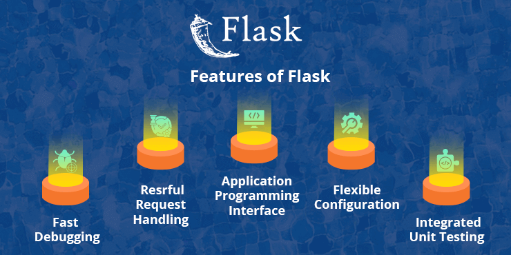 Features of Flask framework