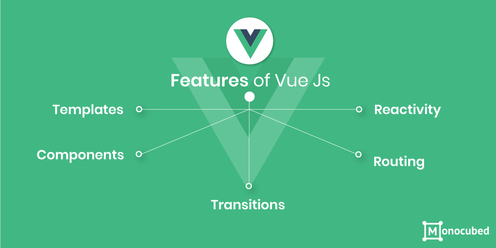 Features of Vue.js Framework