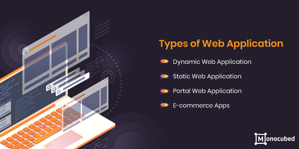 Types of Web Application