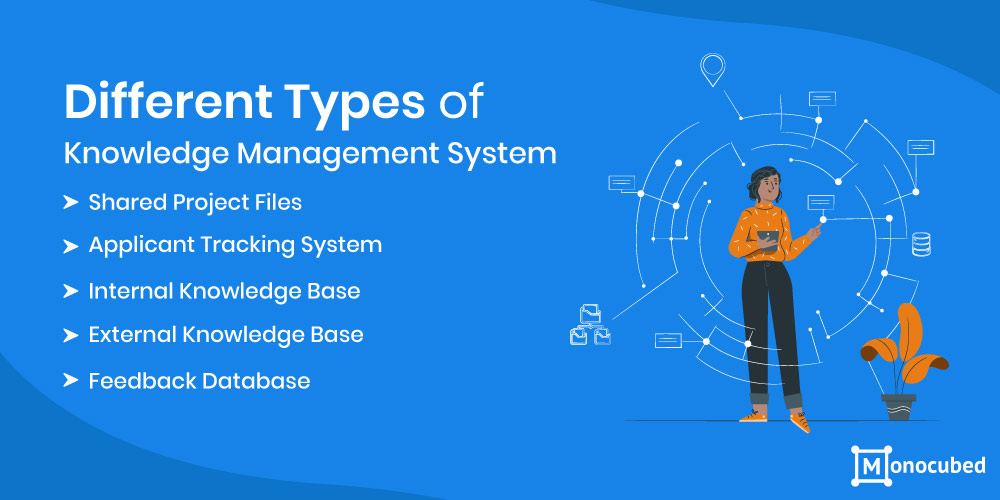 Different Types of Knowledge Management System