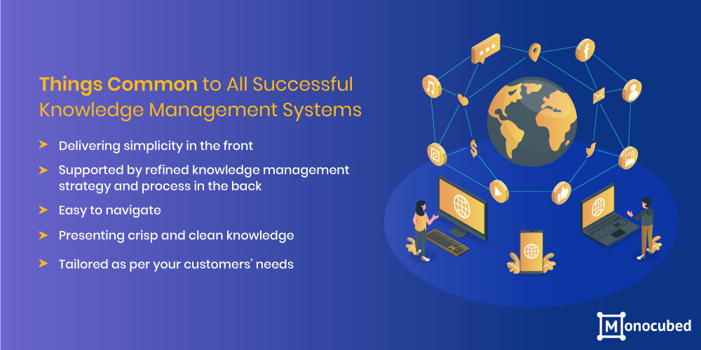 Things Common to All Successful Knowledge Management Systems