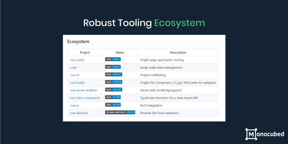 Robust Tooling Ecosystem