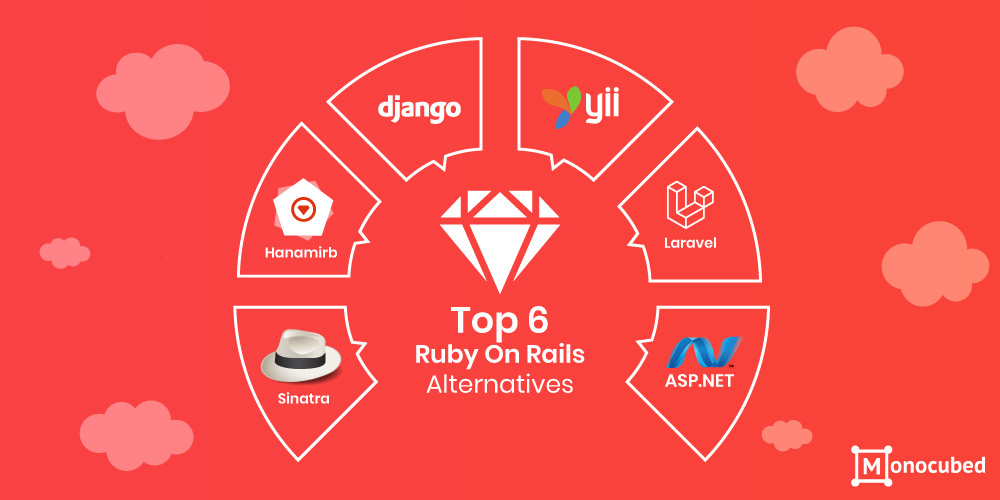 Top ruby on rails alternatives