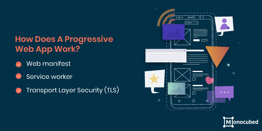how does progressive web apps work?