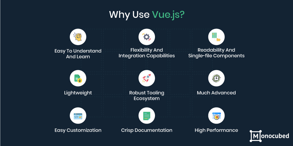 why use Vue.js?
