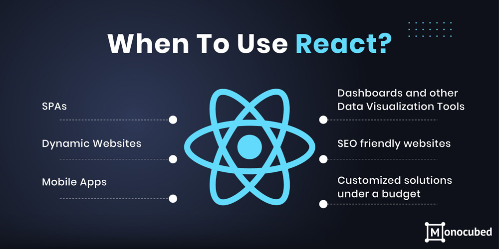 When to Use React?