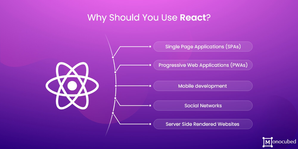 why should you use react?