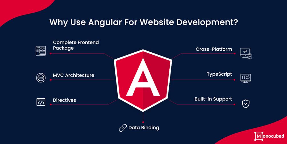 why use angular for web development?