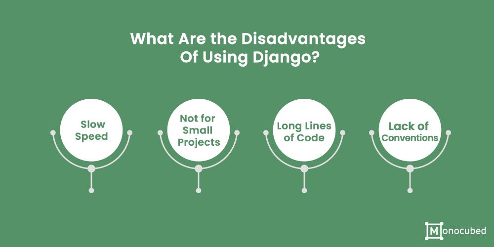 disadvantages of using django