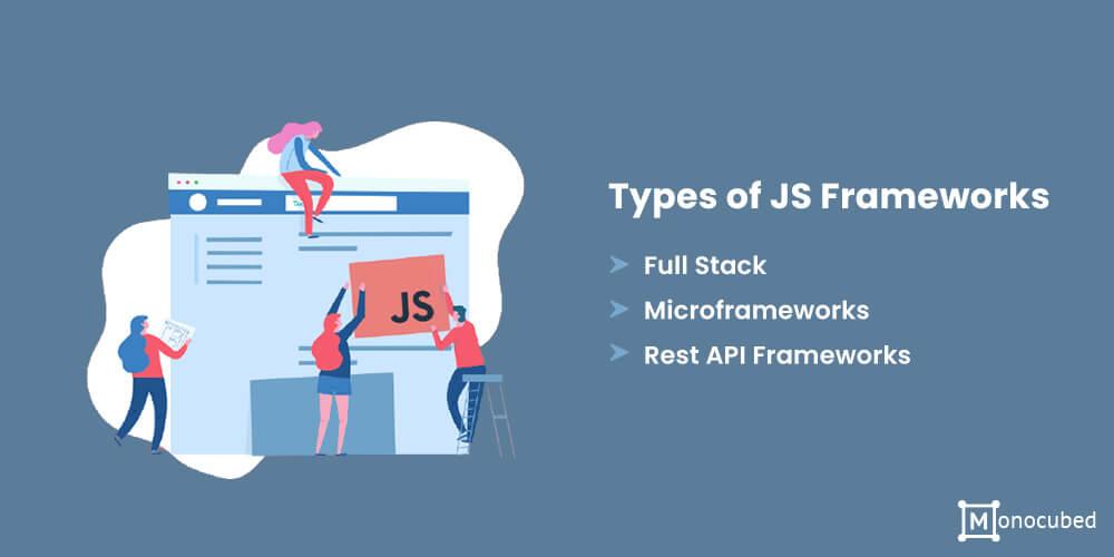 Types of JS Frameworks