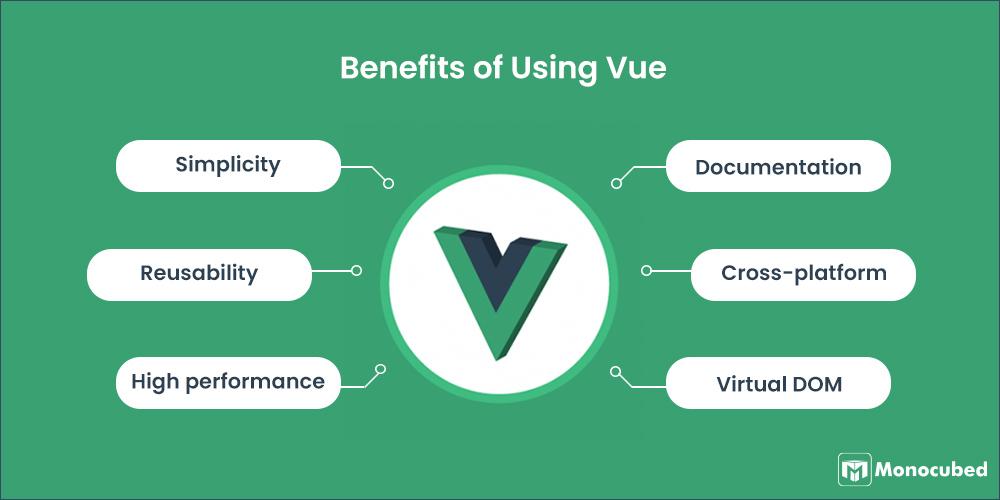 advantages of using vuejs