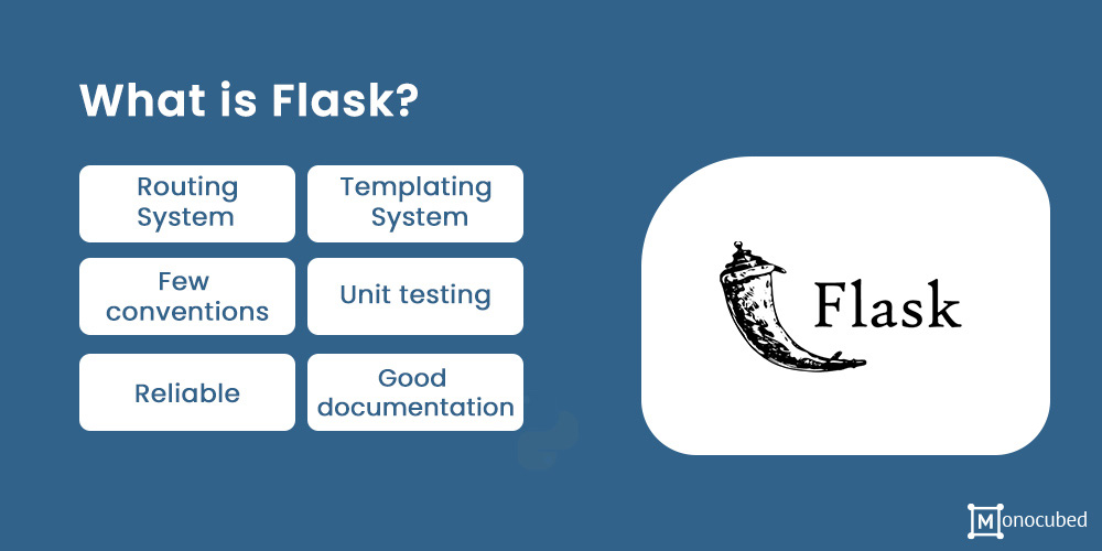 What Is Flask?