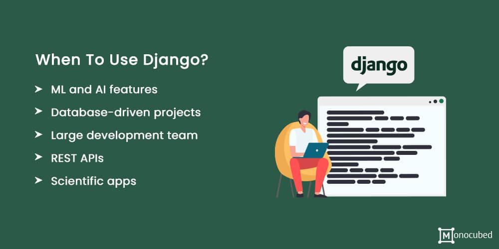 When To Use Django?