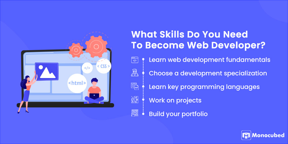 Skills Required To Become Web Developer