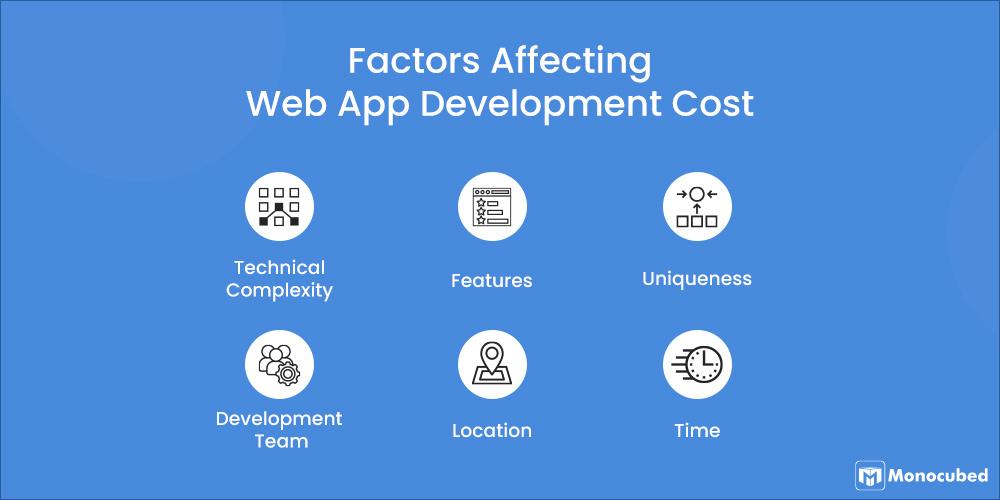 Factors Affecting Web Development
